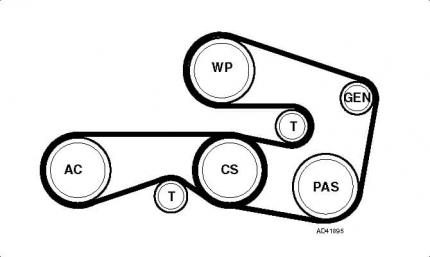 Установка ремня привода навесных агрегатов на BMW X5 E53