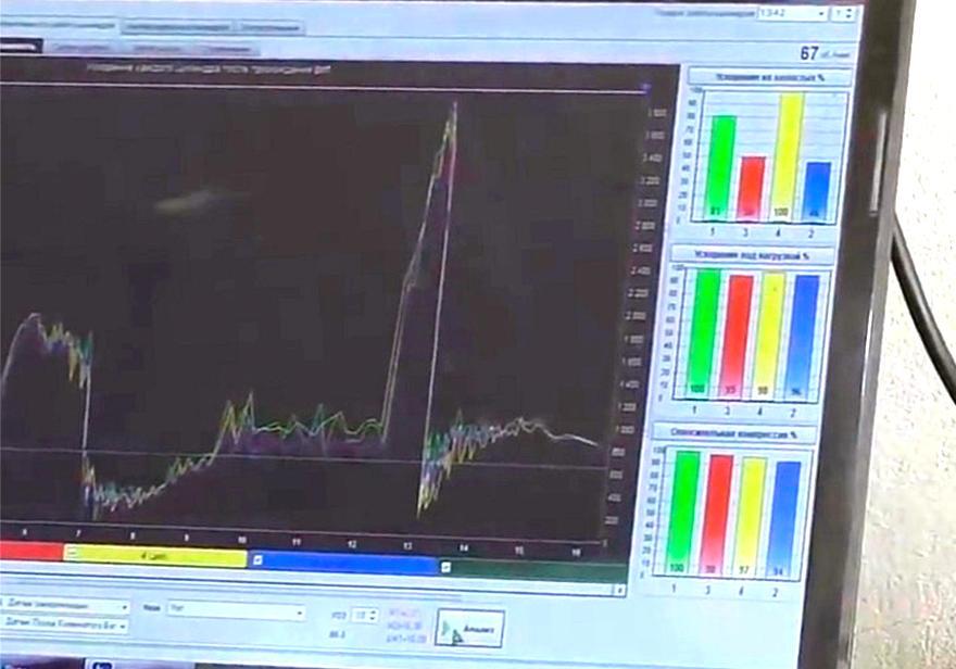 График ускорения цилиндра прошедшего ВМТ
