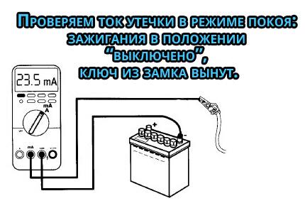 проверка утечки тока на автомобиле