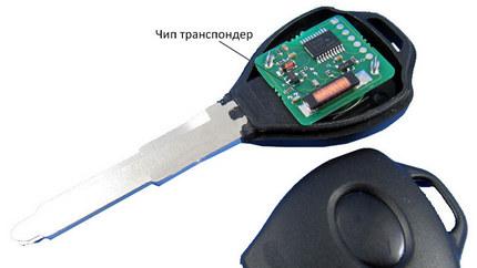 chip-v-klyuche.jpg?_t=1614671063