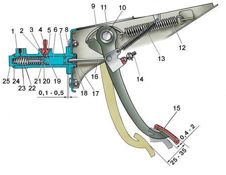 Регулировка сцепления на ВАЗ 2106