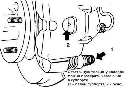 определение степени износа колодок