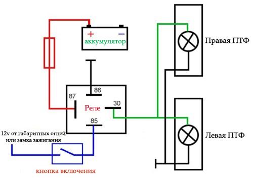 Кнопка включения противотуманных фар схема включения