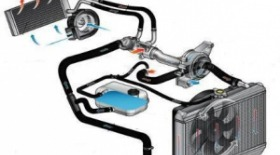 Циркуляция охлаждающей жидкости в двигателе