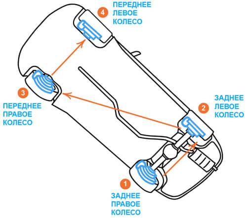 как прокачать тормоза на ленд крузер 100