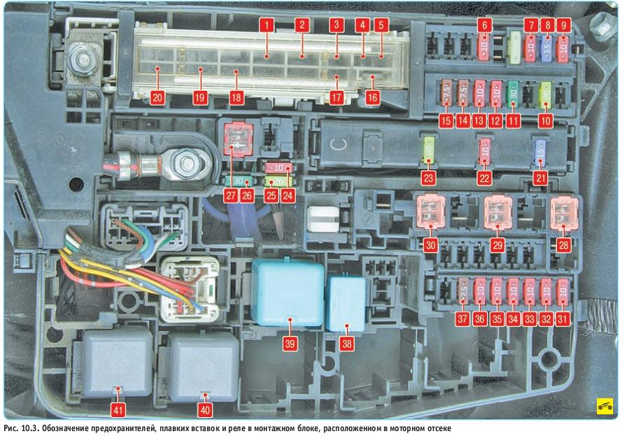 Обозначение предохранителей Corolla Е150 в монтажном блоке под капотом
