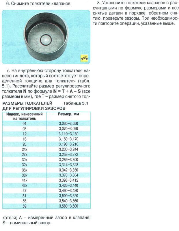 Зазоры клапанов Chevrolet Aveo T300