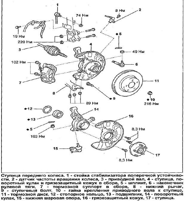 поворотный кулак и передняя ступица авенсис 2 в деталях