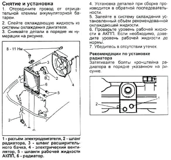 Инструкция по снятию и замене радиатора двигателя Мазда Демио