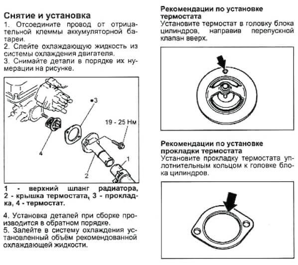 Инструкция по проверке и замене термостата Мазда Демио