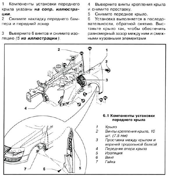 Инструкция по замене переднего крыла Пассат Б6