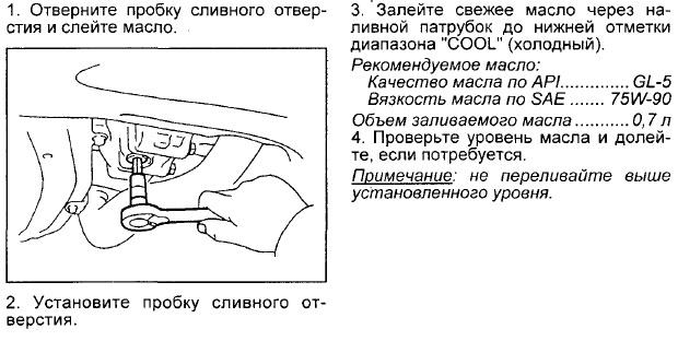 инструкция по замене масла в раздатке Corona/Caldina