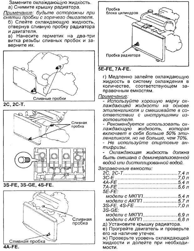 инструкция по замене ОЖ тойота калдина/корона