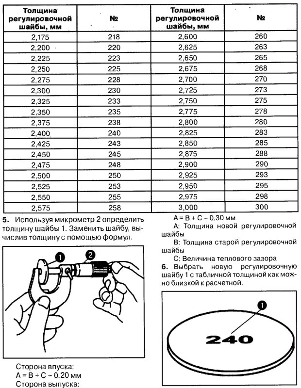 Толщина регулировочных шайб для двигателя Витара