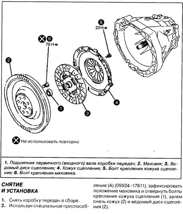 Снятие и установка диска сцепления Гранд Витара