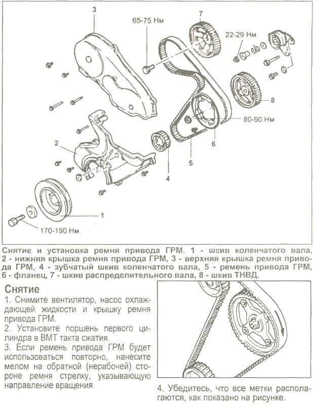 Детали механизма ГРМ Хюндай Стартекс Н-1