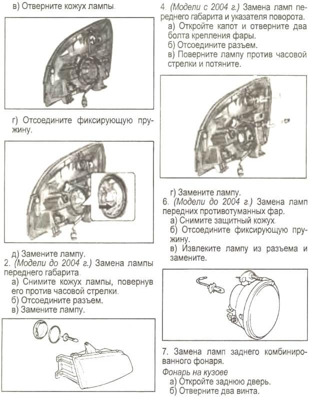 замена ламп в передней фаре Hyundai Starex (H-1)