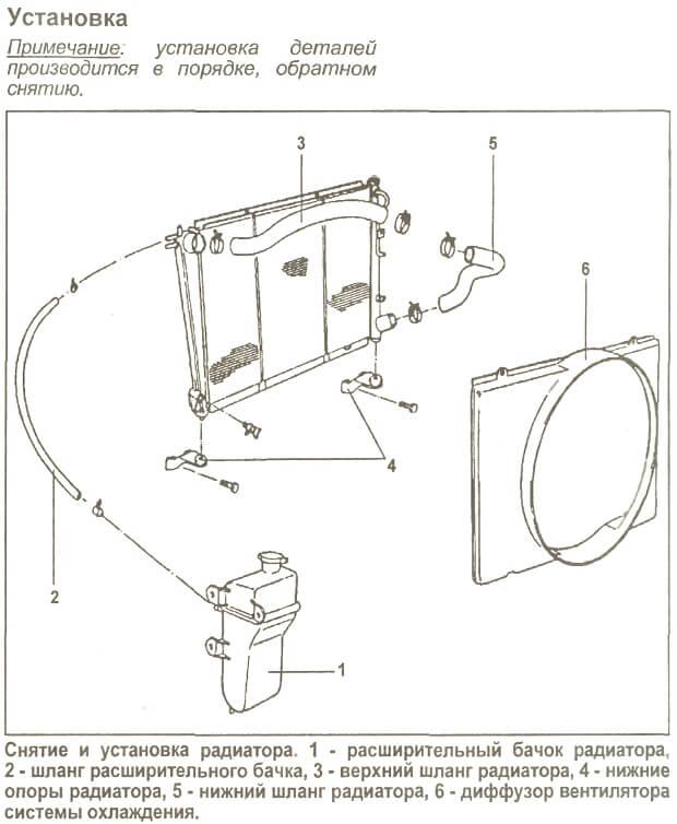 Установка нового радиатора охлаждения двигателя Hyundai Starex (H-1)