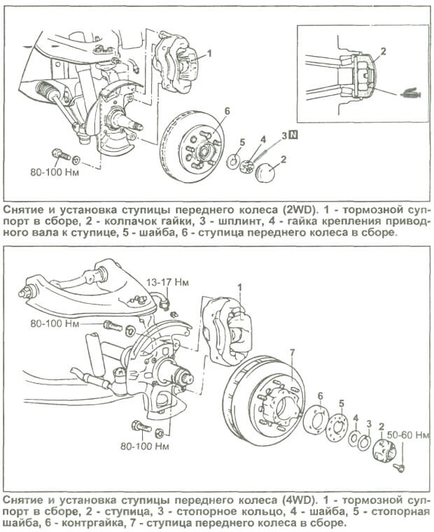 Замена ступицы Хендай Старекс Н-1 4WD