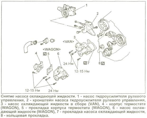 Инструкция по снятию помпы на Hyundai H-1 (Starex)