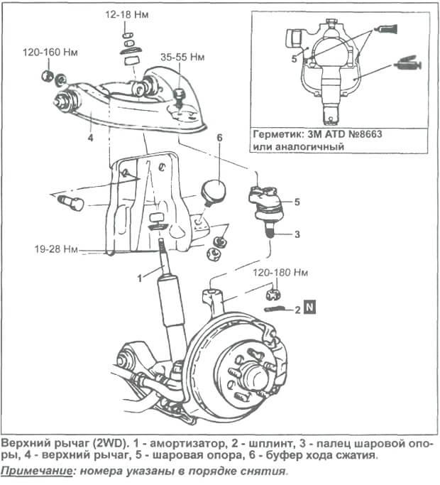 Как поменять верхнюю шаровую опору Hyundai H-1 (Starex)