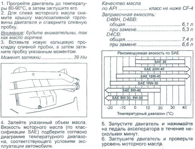 инструкция по замене масла в двигателе Старекс Н-1