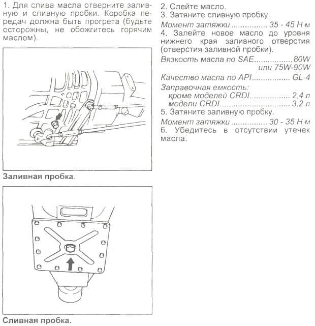 Инструкция по замене масла в механической коробке Старекс