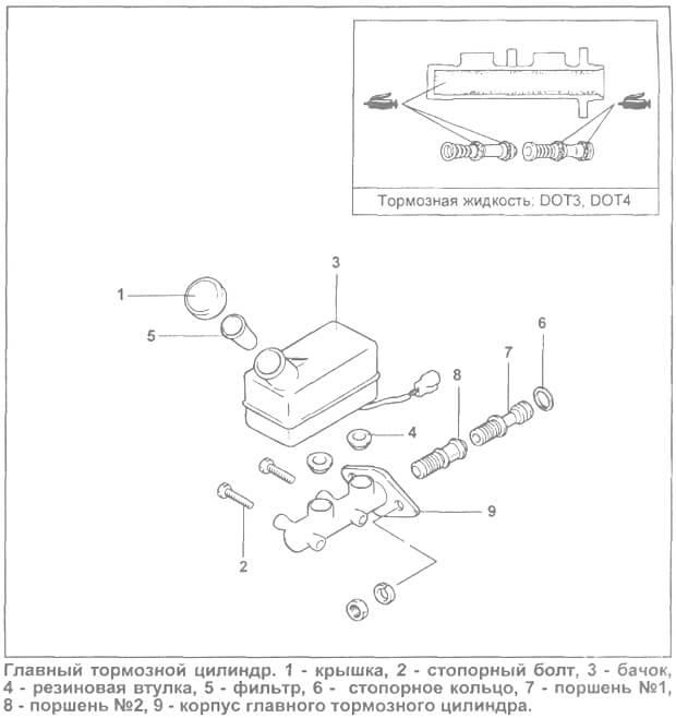 ГТЦ Hyundai H-1 (Starex)