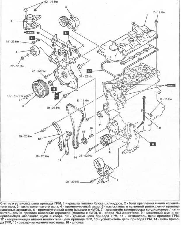 компоненты механизма ГРМ и моменты затяжек при замене цепи Мазда 2/Вериса