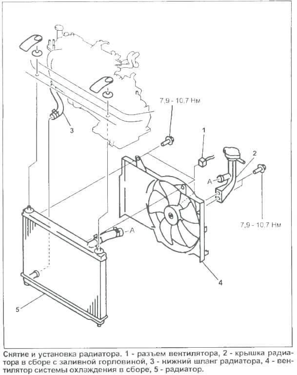 Инструкция по замене радиатора двигателя Мазда Вериса
