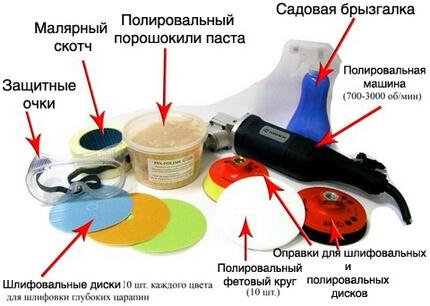 Инструмент и материалы для полировки