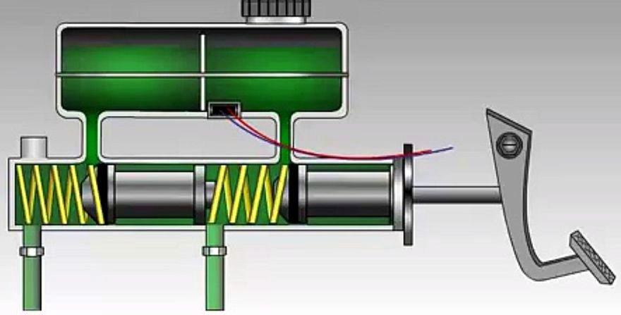 Схема работы главного тормозного цилиндра 683