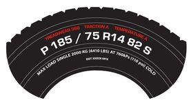 Маркировка шин и расшифровка обозначений на покрышке автомобиля какие надписи что значат