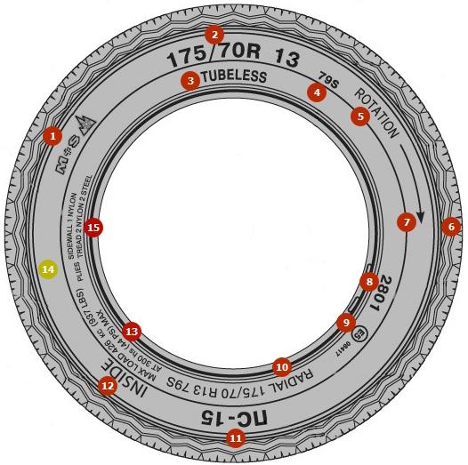 Расшифровка маркировки шин