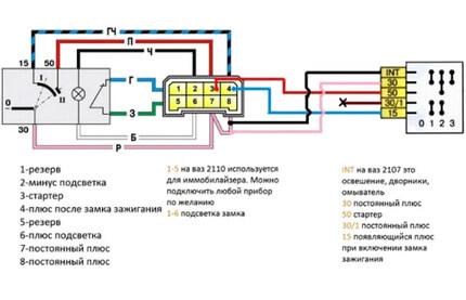 Электросхема работы замка зажигания ВАЗ 2110