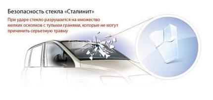 безопасность стекла сталинит