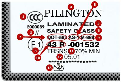 Расшифровка маркировки на стекле авто