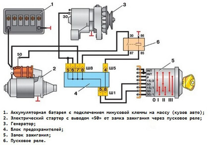 схема проводки замка зажигания