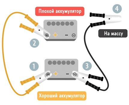 Схема прикуривания АКБ