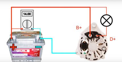 схема проверки генератора