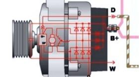 Принцип работы и схема подключение генератора