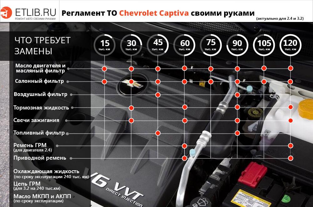 руководство по ремонту каптива 2 4 i - stcpscv