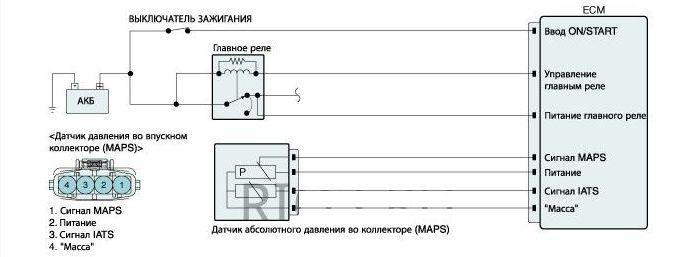 Ошибка p0108 чери амулет где стоит датчик коленвала чери амулет