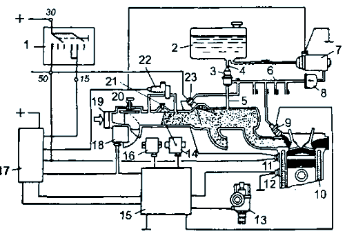 система L-jetronic