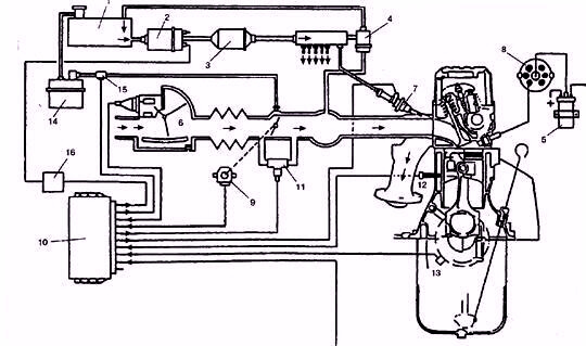 Система Motronic