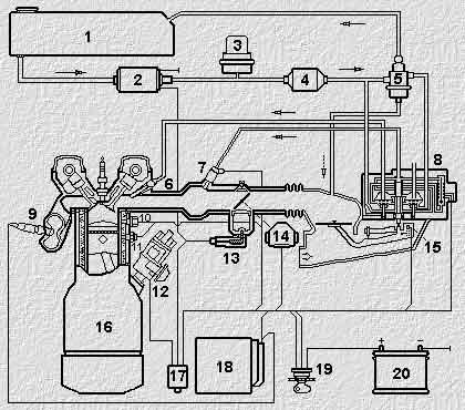 система KE-jetronic