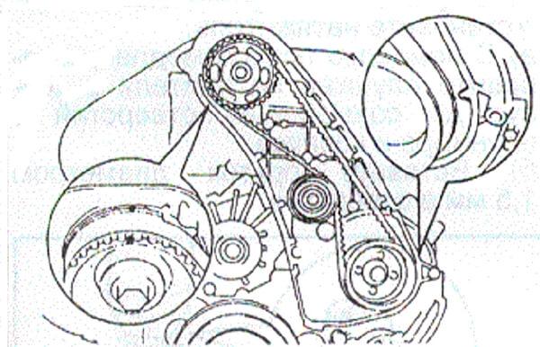 Замена ремня ГРМ Toyota Land Cruiser Prado с двигателем 1KZ