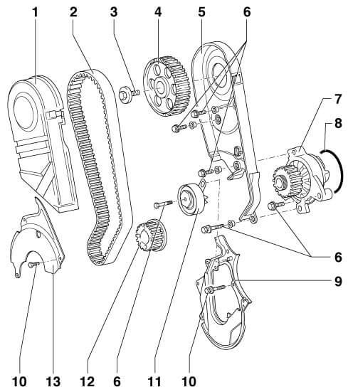 замена ремня грм в транспортер 2 4