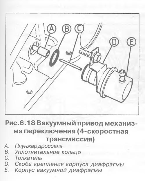 Ваккумный привод механизма