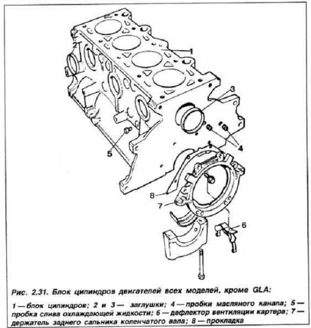 Бетононасос схема электрическая подключения.  Электрические схемы.